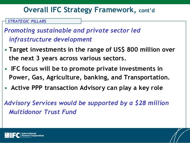 the role of dfis in promoting Promoting economic development in underserved regions globally  what is  the unique role of dfis in impact investing • what do you think.