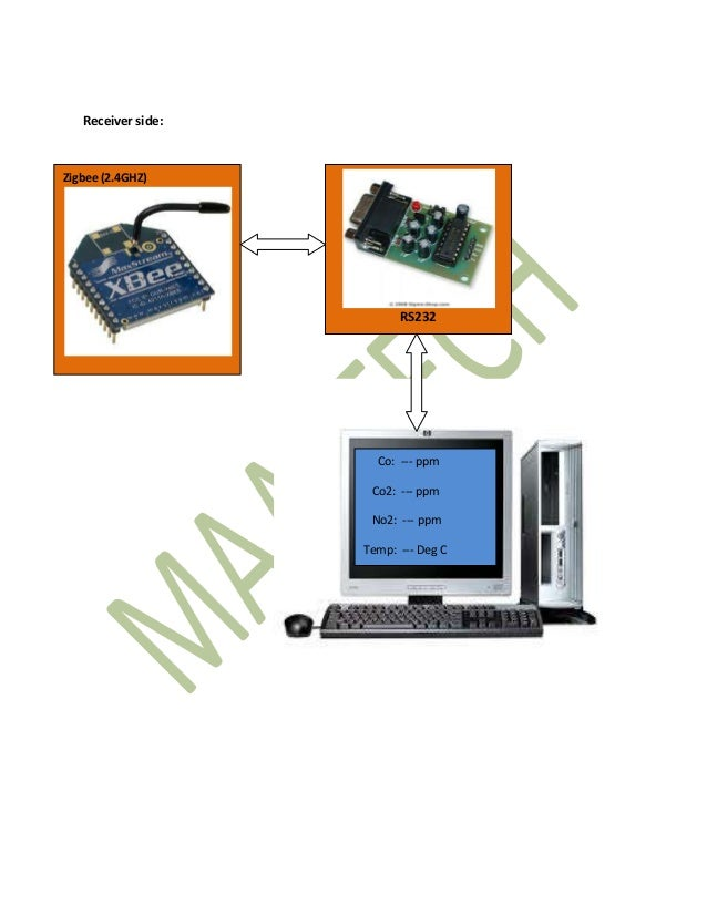 Electronics Projects Microcontroller