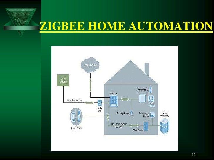 Automation Control Essay Sample