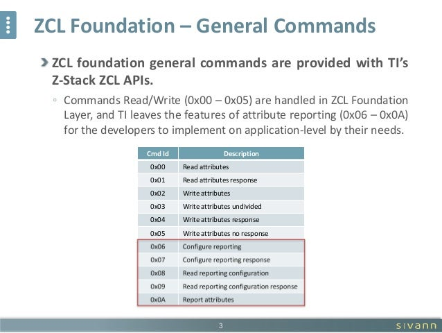 Implementation of the ZigBee ZCL Reporting Configuration Features Slide 3