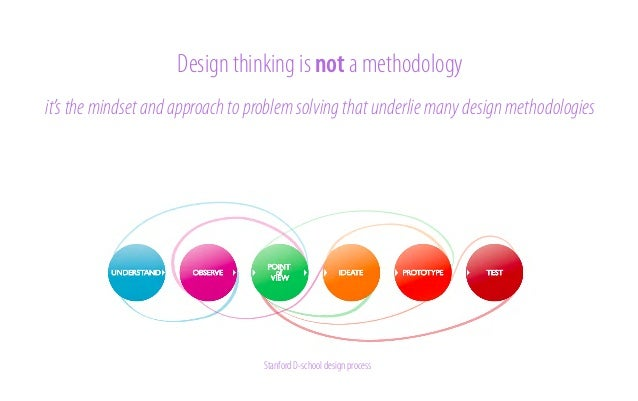 Design thinking is not a creativity technique it's a mindset and approach to problem solving that may include creativity t...