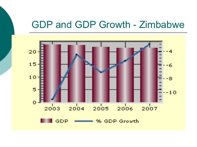 effects of globalization on zimbabwe 2001-8-10 opinion - in recent years there has been much discussion as to the merits or demerits of globalisation,  in zimbabwe, many politicians.