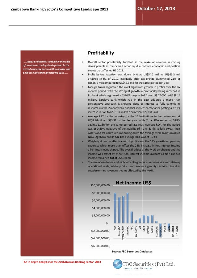 banking sector analysis Vietnam banking industry report 23 jan 2015  short history of the banking sector in vietnam  importance of esg analysis.