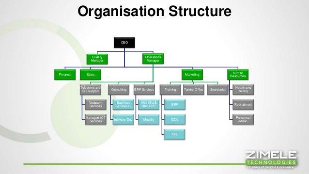 ict department organizational structure