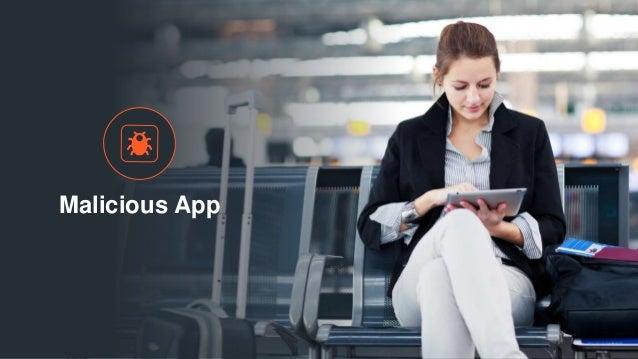 Zimperium Enterprise Mobile Threats