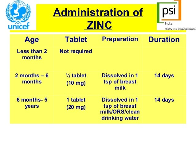 Zinc In Childhood Diarrhoea