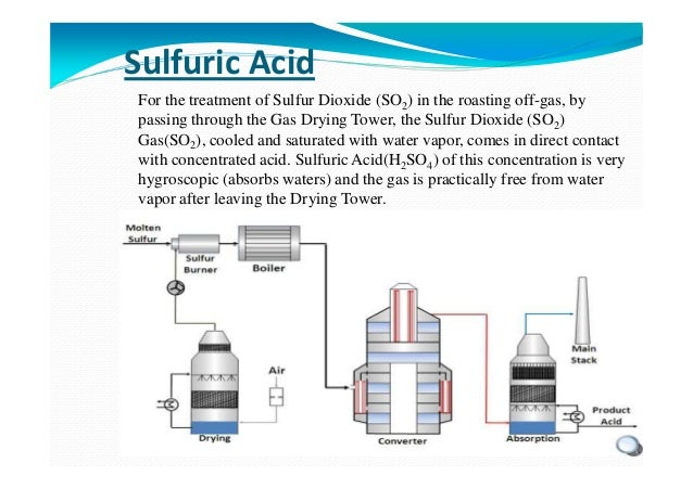 Sulfuric Acid For the treatment of Sulfur Dioxide (SO2) in the roasting off-gas, by passing through the Gas Drying Tower, ...