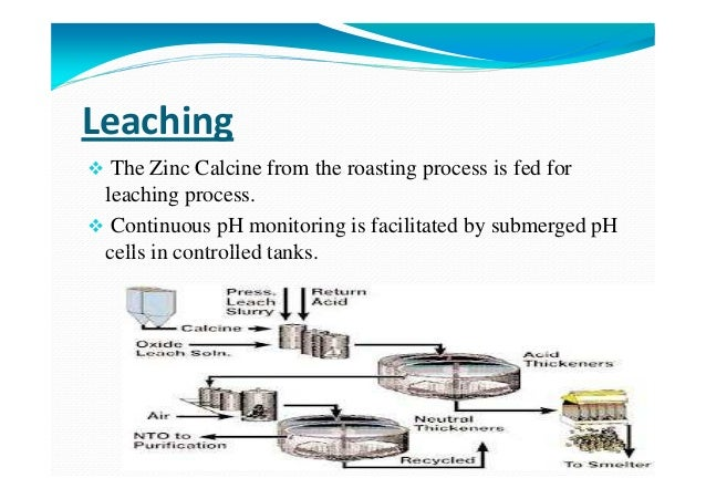 Leaching The Zinc Calcine from the roasting process is fed for leaching process. Continuous pH monitoring is facilitated b...