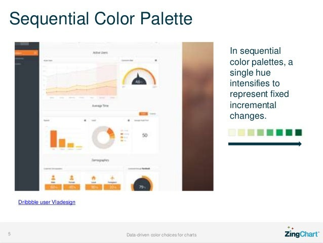 Using Color To Convey Data In Charts