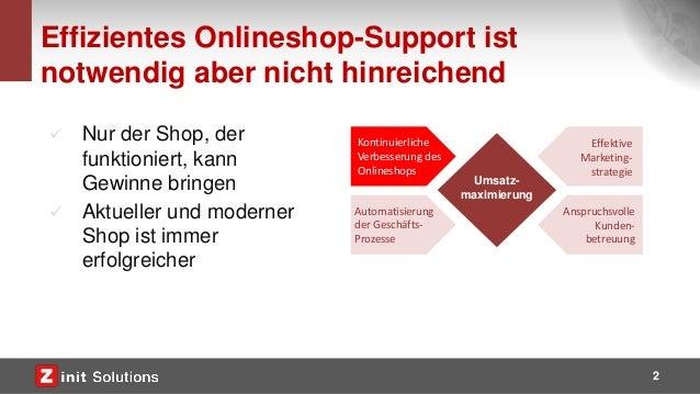 Effizientes Onlineshop-Support ist notwendig aber nicht hinreichend 2 Kontinuierliche Verbesserung des Onlineshops Effekti...