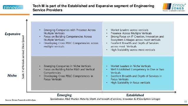 Case Study: Navistar & Tech Mahindra