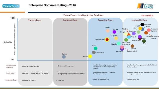 Mahindra and Mahindra Case Study - SlideShare
