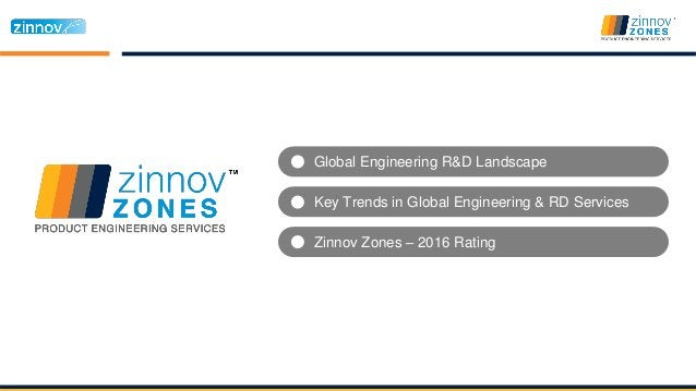 Global Engineering R&D Landscape Key Trends in Global Engineering & RD Services Zinnov Zones – 2016 Rating