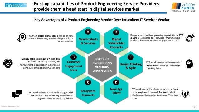 Zinnov Zones For Digital Services 2016