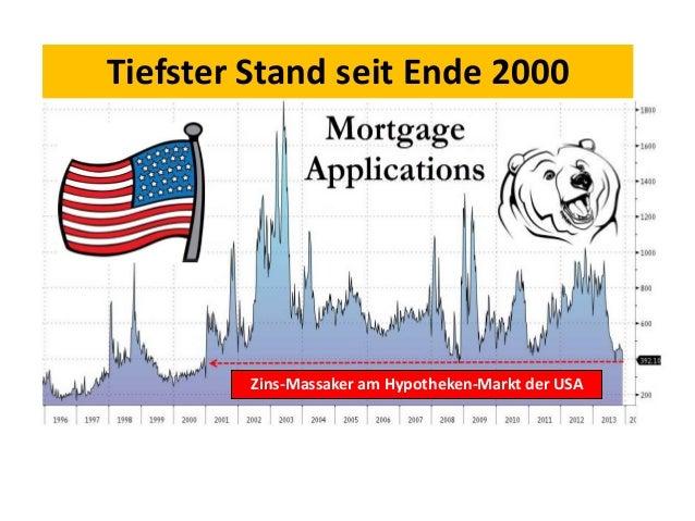 Tiefster Stand seit Ende 2000  Zins-Massaker am Hypotheken-Markt der USA