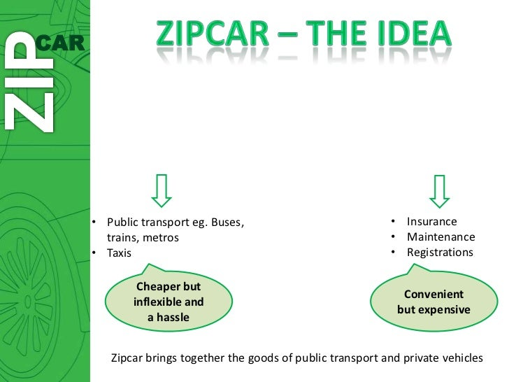 case analysis of zipcar How would you characterize the service zipcar provides  mechanisms does  zipcar have in place to manage customer behavior (at the time of the case.