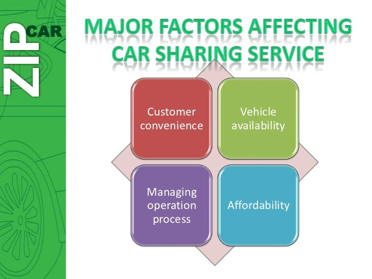 zipcar: influencing customer behavior essay The influence of service's physical environment on customer value and behavior  factors influencing on the pro-environmental behavior:  zipcar, goget.