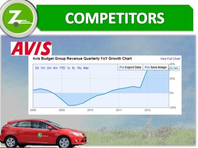 Zipcar: Refining the Business Model