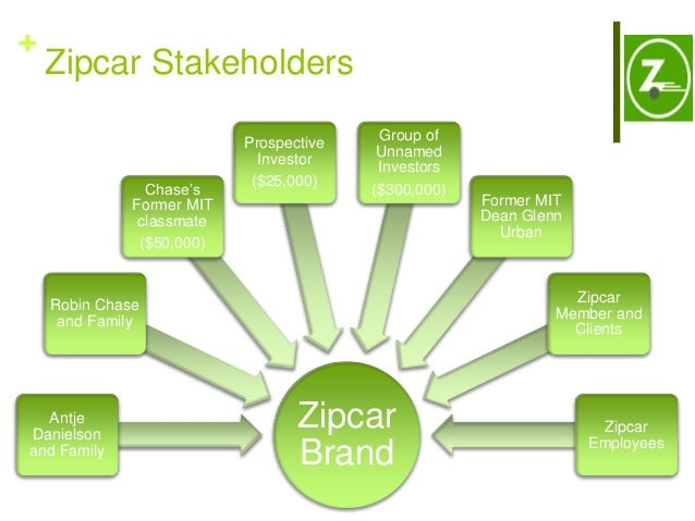 stakeholders of zipcar Uber stakeholder analysis 6 in summary the stakeholders of the firm include all from dba dba 302 at uber stakeholder analysis 6 in summary the case3-zipcar.