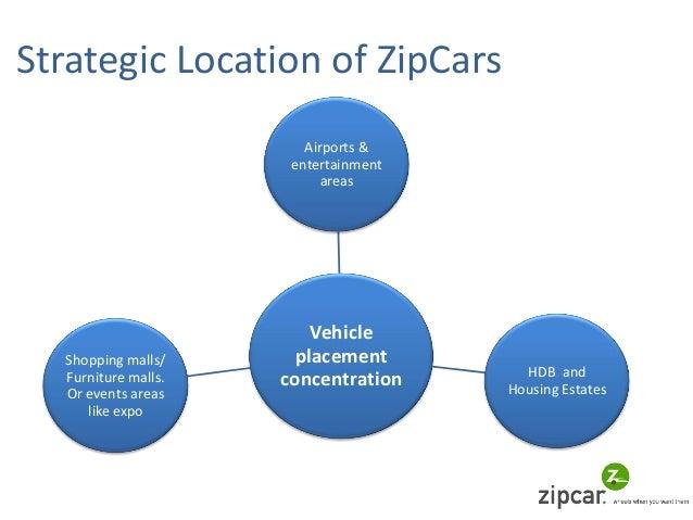 zipcar financial analysis