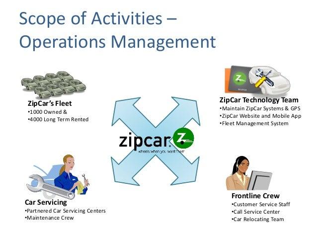 ZipCar Rental Service: a business model