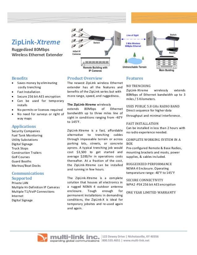 ZipLink‐Xtreme Ruggedized80Mbps WirelessEthernetExtender    Benefits  • Savesmoneybyeliminating c...