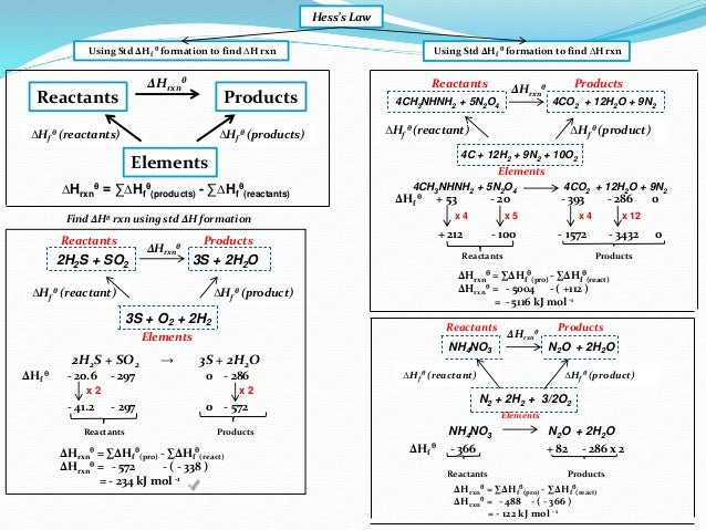 enthalpy change for the thermal decomposition of khco3 Potbi khco3 category: documents  enthalpy change of reaction for  (40°c) 30% by weight 140°f (60°c) 37% by weight thermal decomposition decomposes.