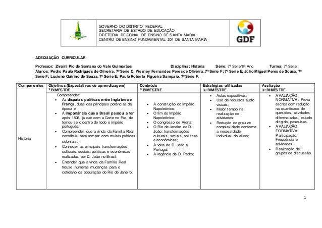 1  GOVERNO DO DISTRITO FEDERAL  SECRETARIA DE ESTADO DE EDUCAÇÃO  DIRETORIA REGIONAL DE ENSINO DE SANTA MARIA  CENTRO DE E...
