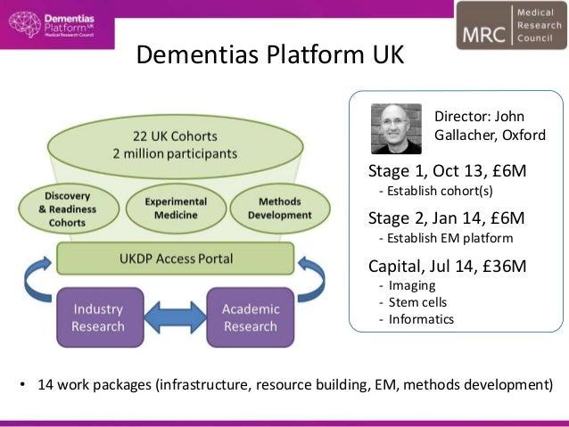 Dementias Platform UK Stage 1, Oct 13, £6M - Establish cohort(s) Stage 2, Jan 14, £6M - Establish EM platform Capital, Jul...