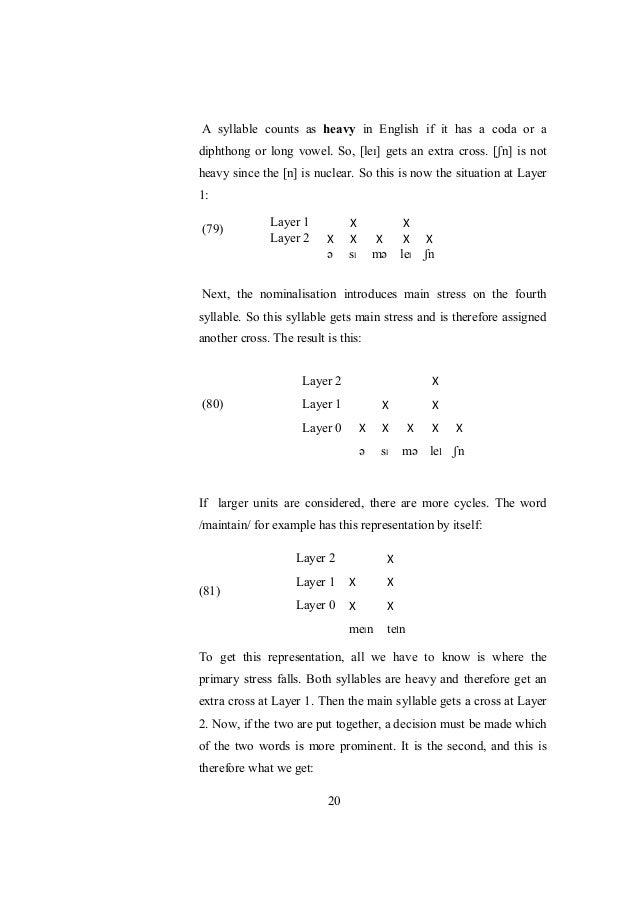 Makalah phonological construction 24 fandeluxe Images