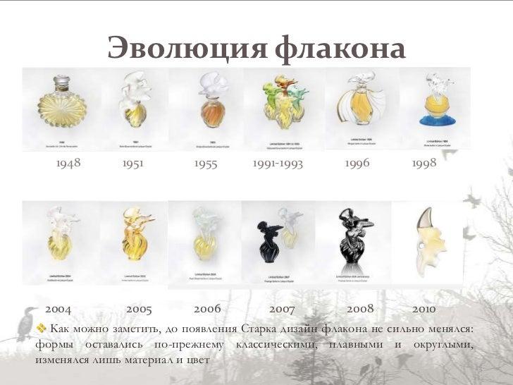 Эволюция флакона   1948       1951         1955      1991-1993       1996       1998 2004          2005        2006       ...