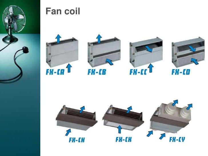 Kanalski fan coil