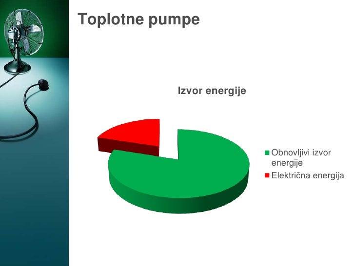 Toplotne pumpe           Izvor energije                            Obnovljivi izvor                            energije   ...