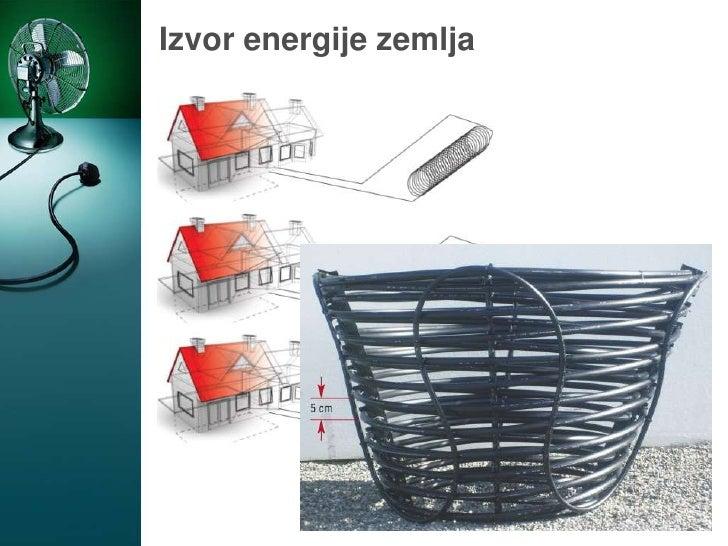 Izvor energije zemlja