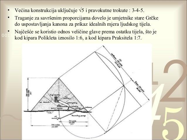 Zlatni rez - matematika Slide 3