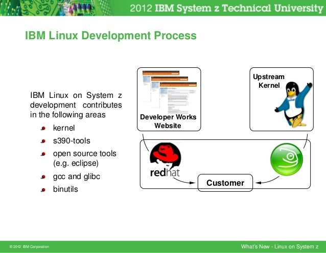 What's New ?Linux on System z