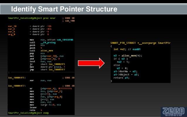 Identify Smart Pointer Structure