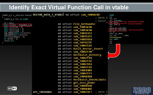 Identify Exact Virtual Function Call in vtable