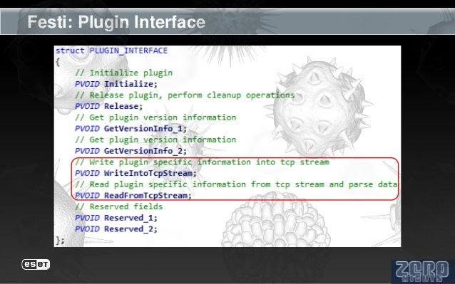 Festi: Plugin Interface         Array of pointers            to plugins                                     Plugin 1      ...