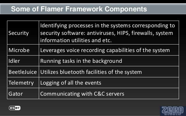 Some of Flamer Framework Components             Identifying processes in the systems corresponding toSecurity     security...