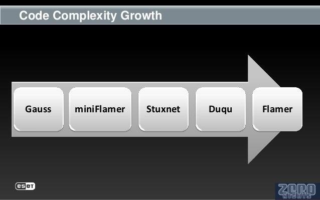 Code Complexity GrowthGauss   miniFlamer   Stuxnet   Duqu   Flamer