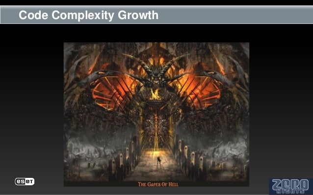 Code Complexity Growth
