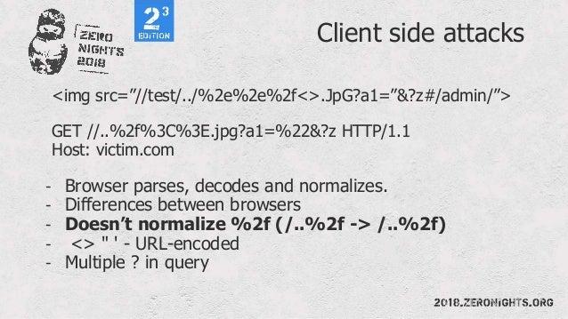 HTTPS BROKEN REVERSE PROXY - Reverse proxies & Inconsistency