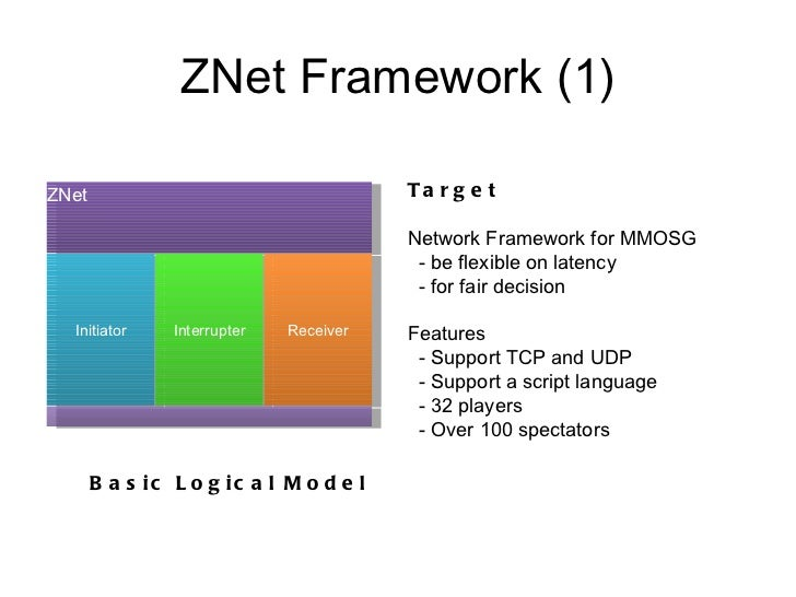 ZNet Framework (1) Target Network Framework for MMOSG - be flexible on latency - for fair decision  Features - Support TCP...