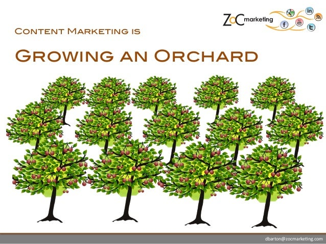 Content Marketing is! ! Growing an Orchard ! dbarton@zocmarke.ng.com