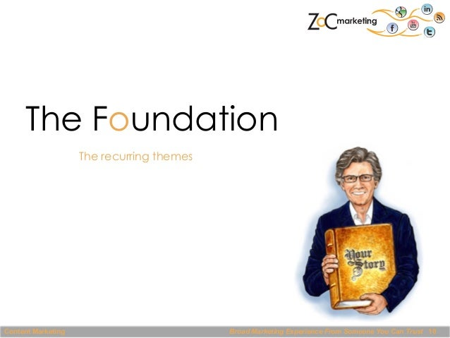 The Foundation The recurring themes  Content Marketing  Broad Marketing Experience From Someone You Can Trust 10