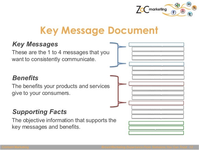 Key Message Document Key Messages  Key  Message    These are the 1 to 4 messages that you want to consistently communi...