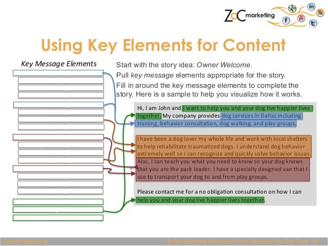 Using Key Elements for Content Key  Message  Elements   Key  Message   Suppor@ng  Fact   Suppor@ng  Fact ...