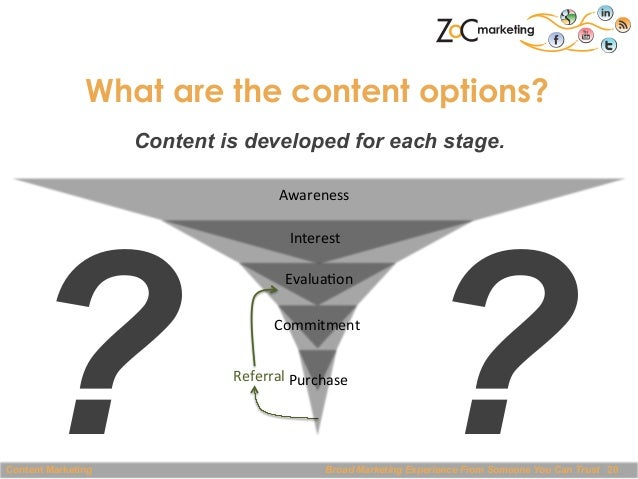 What are the content options? Content is developed for each stage. Awareness    ? ? Interest    Evalua@on    Commitm...