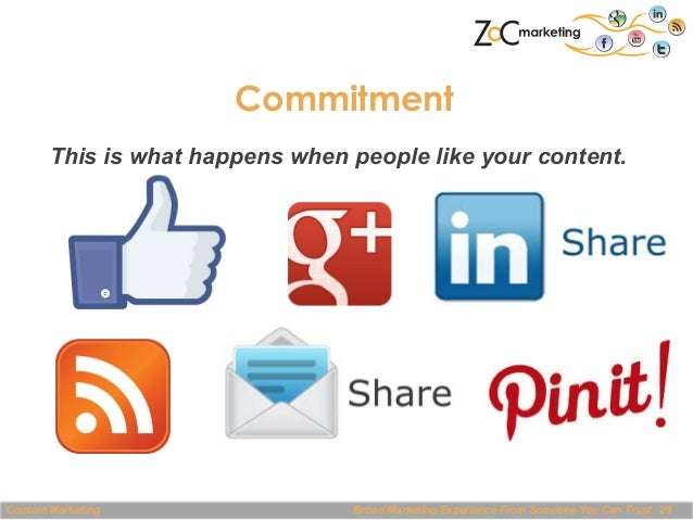 Commitment This is what happens when people like your content.  Content Marketing  Broad Marketing Experience From Someone...